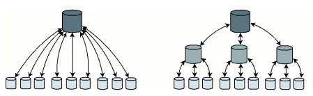 объединение баз данных - фото 3
