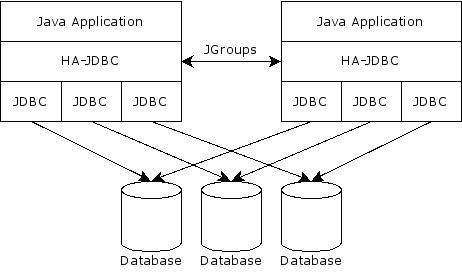ha-jdbc_2.png