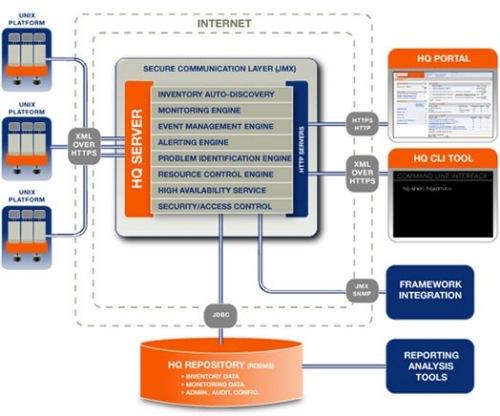 diagram-server-arch-small.jpg