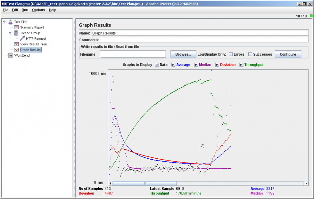 12apache_jmeter_run_results_graph