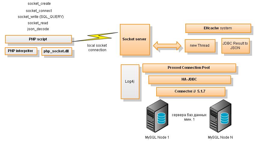agpdbsystem