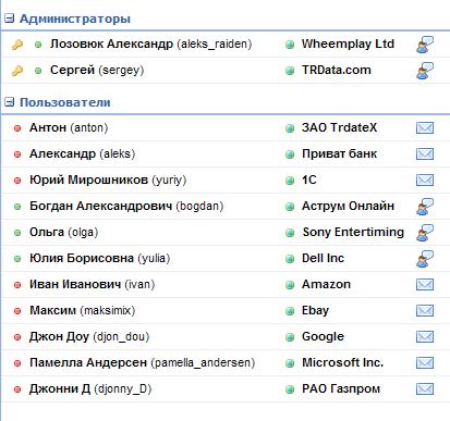 user_list